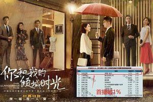 'Thời gian tươi đẹp của anh và em' đạt rating thấp là do nam chính Kim Hạn?