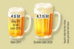 Quy định cấm bán bia trên mạng tạo mâu thuẫn trong luật