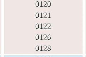 Đầu số 0120, 0121, 0122, 0126, 0128 của MobiFone đổi thành gì?