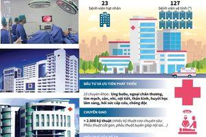 Bệnh viện vệ tinh - từng bước giảm quá tải các bệnh viện