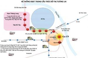Tọa đàm quy hoạch tổng mặt bằng ga ngầm C9