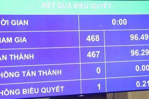 Luật Cảnh sát biển Việt Nam có hiệu lực từ ngày 1/7/2019