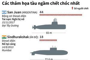 Các thảm họa tàu ngầm chết chóc nhất từng xảy ra