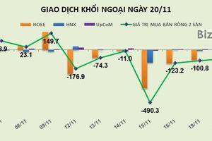 Phiên 20/11: Khối ngoại gom vào gần 1,2 triệu cổ phiếu HPG và 1 triệu cổ phiếu GMD