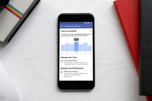 Facebook ra mắt tính năng cho bạn biết đã tốn bao nhiêu thời gian vào MXH này mỗi ngày