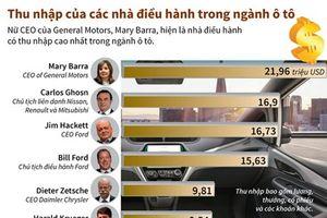 Carlos Ghosn có thu nhập hàng đầu trong làng xe hơi