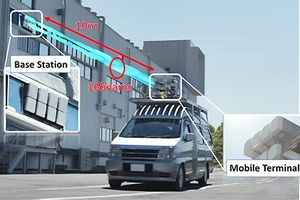 NTT DoCoMo và Mitsubishi phát triển mạng 5G siêu tốc trong xe hơi