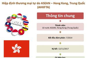 Việt Nam xóa bỏ 7.819 dòng thuế nhập khẩu từ Hồng Kông vào năm 2022