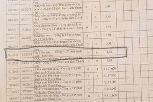 Cty CP Phát hành sách Thanh Hóa: Vô tư hay cố tình phớt lờ sai sót để trục lợi BHXH?