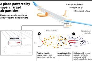 Máy bay 'hai không' và chuyến bay lịch sử