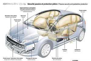 Những điều thú vị ít biết về túi khí ô tô