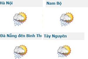 Dự báo thời tiết các khu vực trên cả nước 2 ngày cuối tuần