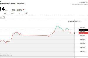 Chứng khoán chiều 5/12: Sức hấp thụ khá tốt, thị trường đón nhiều cổ phiếu tăng trở lại