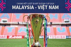 Chung kết lượt đi AFF Cup 2018: Malaysia-Việt Nam