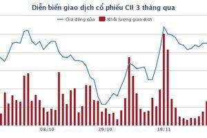 CII: Sẽ phát hành riêng lẻ tối đa 1.550 tỷ đồng trái phiếu doanh nghiệp