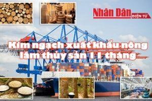 Kim ngạch xuất khẩu nông lâm thủy sản 11 tháng