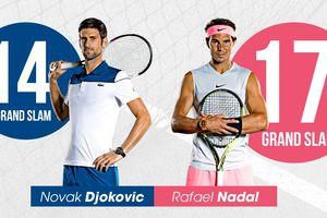 Djokovic và Nadal, ai vĩ đại hơn?
