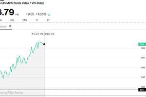 Chứng khoán sáng 9/1: Tiền vào ngân hàng, thị trường đã có hy vọng