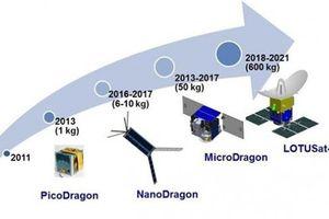 1 tuần nữa vệ tinh MicroDragon của Việt Nam sẽ lên quỹ đạo