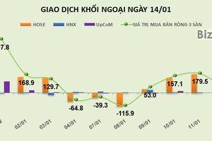 Phiên 14/1: Khối ngoại vẫn bán ra gần 1,5 triệu cổ phiếu HPG