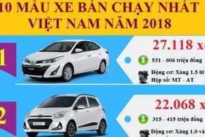 Infographic: 10 mẫu ô tô bán chạy nhất Việt Nam năm 2018