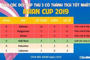 Oman 3-1 Turkmenistan, Việt Nam tan mộng vào vòng 1/8 sớm