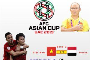 Asian Cup 2019: Lượt trận cuối bảng D qua các con số