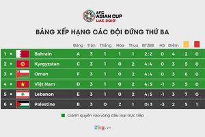 Việt Nam đối đầu đội tuyển Jordan tại vòng 1/8 Asian Cup 2019