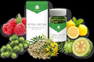 Bộ Y tế khuyến cáo không mua thực phẩm bảo vệ sức khỏe Detox & Diet Bio trên mạng