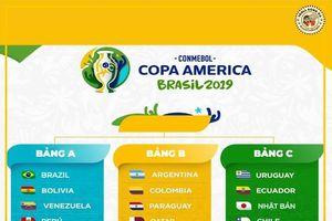 'Thành tích thụt lùi, có lẽ nào Việt Nam chỉ vào tới vòng 1/8 World Cup 2022?'