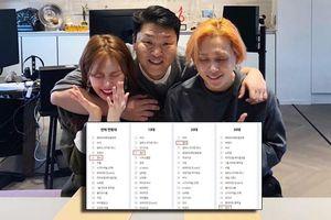 Chưa đầy 1 tiếng về chung một nhà với PSY, HyunA đã lọt top trending Naver