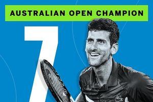 Djokovic & Nadal: Ai vĩ đại hơn?