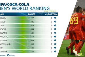 BXH FIFA tháng 1: Việt Nam lên thứ 99, Qatar nhảy vọt