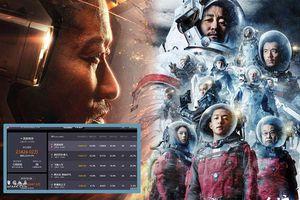 Thu về 1,59 tỷ NDT sau 5 ngày Tết Kỷ Hợi 2019, phim 'Lưu lạc địa cầu' có gì hay để dẫn đầu phòng vé Trung Quốc?