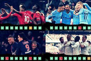 BXH phong độ 16 đội ở vòng 1/8 Champions League: MU không có đối thủ