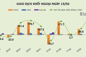 Phiên 13/2: Khối ngoại mua ròng 237,5 tỷ đồng trên HOSE