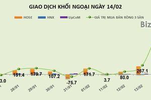 Phiên 14/2: Ngoài MSN, khối ngoại tiếp tục mua mạnh VCB, HPG, VRE và STB