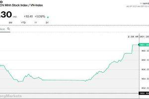 Chứng khoán chiều 18/2: Theo sát thông tin thương mại Mỹ- Trung, VN-Index đóng cửa vượt 960 điểm