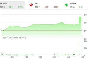 Tin tức chứng khoán hôm nay 21/2: VN-Index 'nhảy vọt'