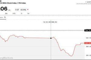 Chứng khoán chiều 26/2: Cổ phiếu lớn điều chỉnh khéo?