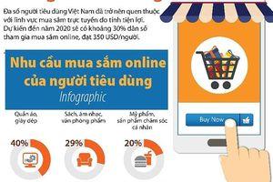 Không có công nghệ, ngành bán lẻ Việt Nam sẽ 'tụt hậu'