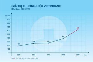 VietinBank thăng hạng ngoạn mục trên 'bản đồ' thương hiệu ngân hàng toàn cầu