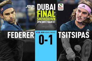 Dubai Championships: Tối nay, Federer muốn 'báo thù' Tsitsipas và giành danh hiệu 100