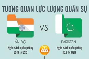 Infographic: Tương quan lực lượng quân sự Ấn Độ và Pakistan