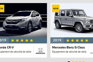 Honda CR-V 2019 an toàn hơn cả Mercedes-Benz G-Class