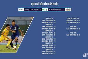 Vòng 3 V.League 2019, SLNA - B. Bình Dương: Lịch sử nghiêng về đội khách