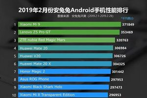 Xiaomi Mi 9 dẫn đầu bảng xếp hạng AnTuTu