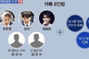 Mạng truyền hình Hàn Quốc MBN công bố danh sách 8 nhân vật trong nhóm chat tình dục của Seungri