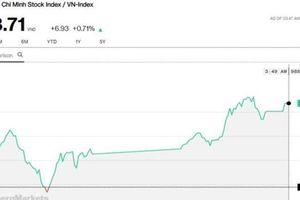 Chứng khoán chiều 22/3: Dòng tiền lan tỏa trong phiên chiều, VN-Index tăng gần 7 điểm