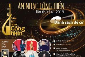 Chủ đề lễ trao Giải Âm nhạc Cống hiến năm 2019 là gì?